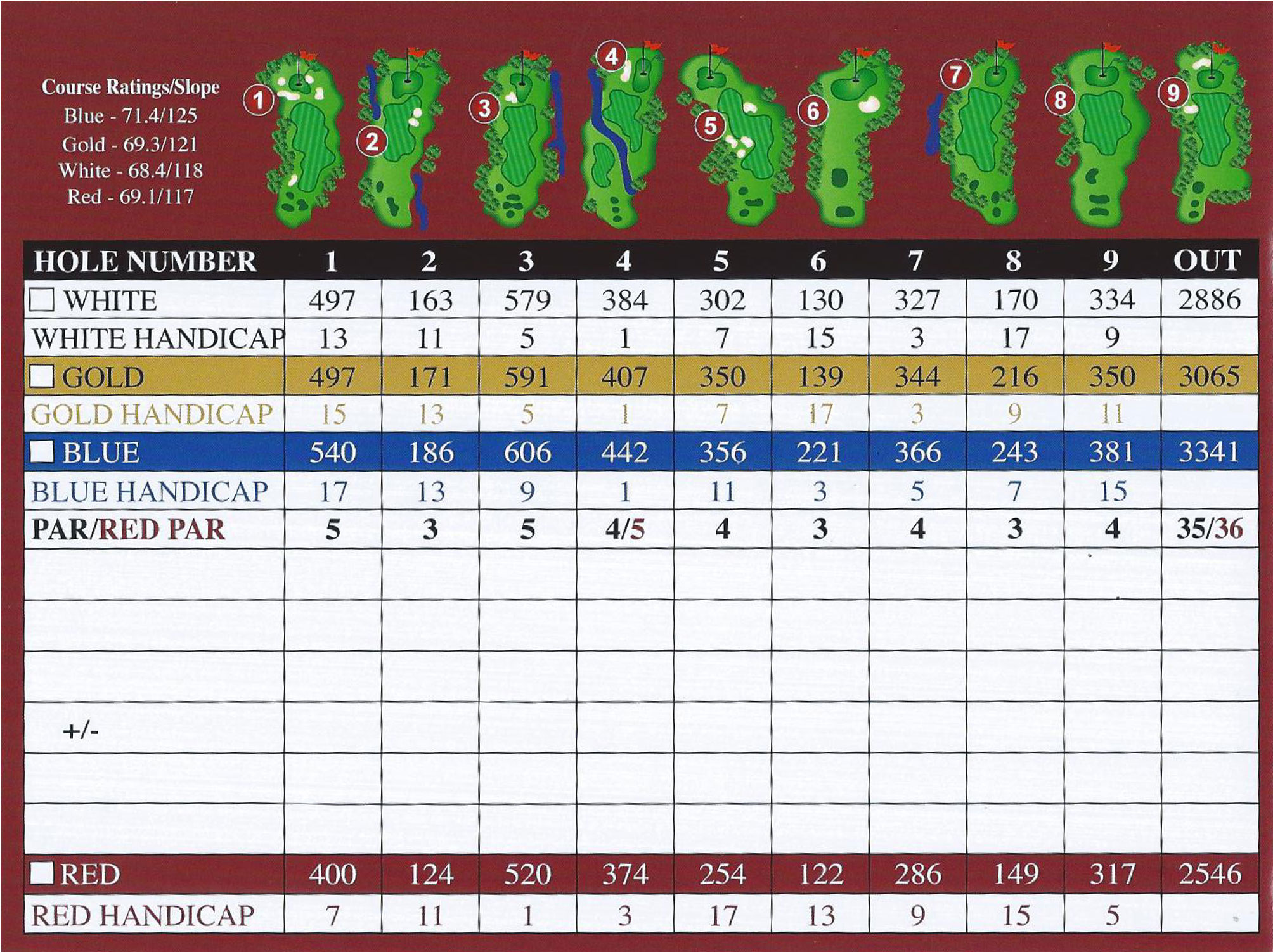 Snow-Hill-scorecard-1